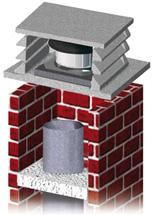 Sistemas de ventilación Rosma prefabricados